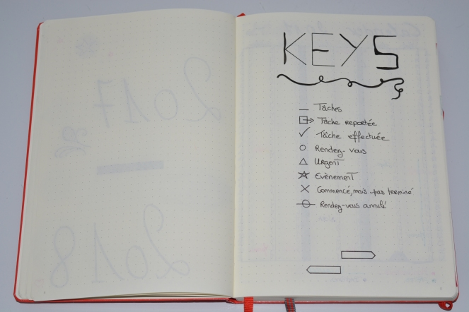 keys bullet journal.JPG